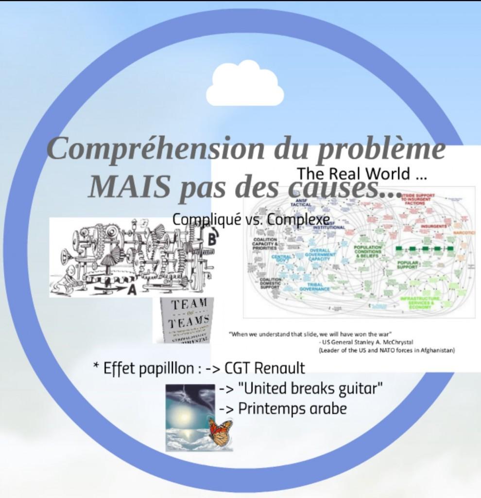 3-complique vs complexe