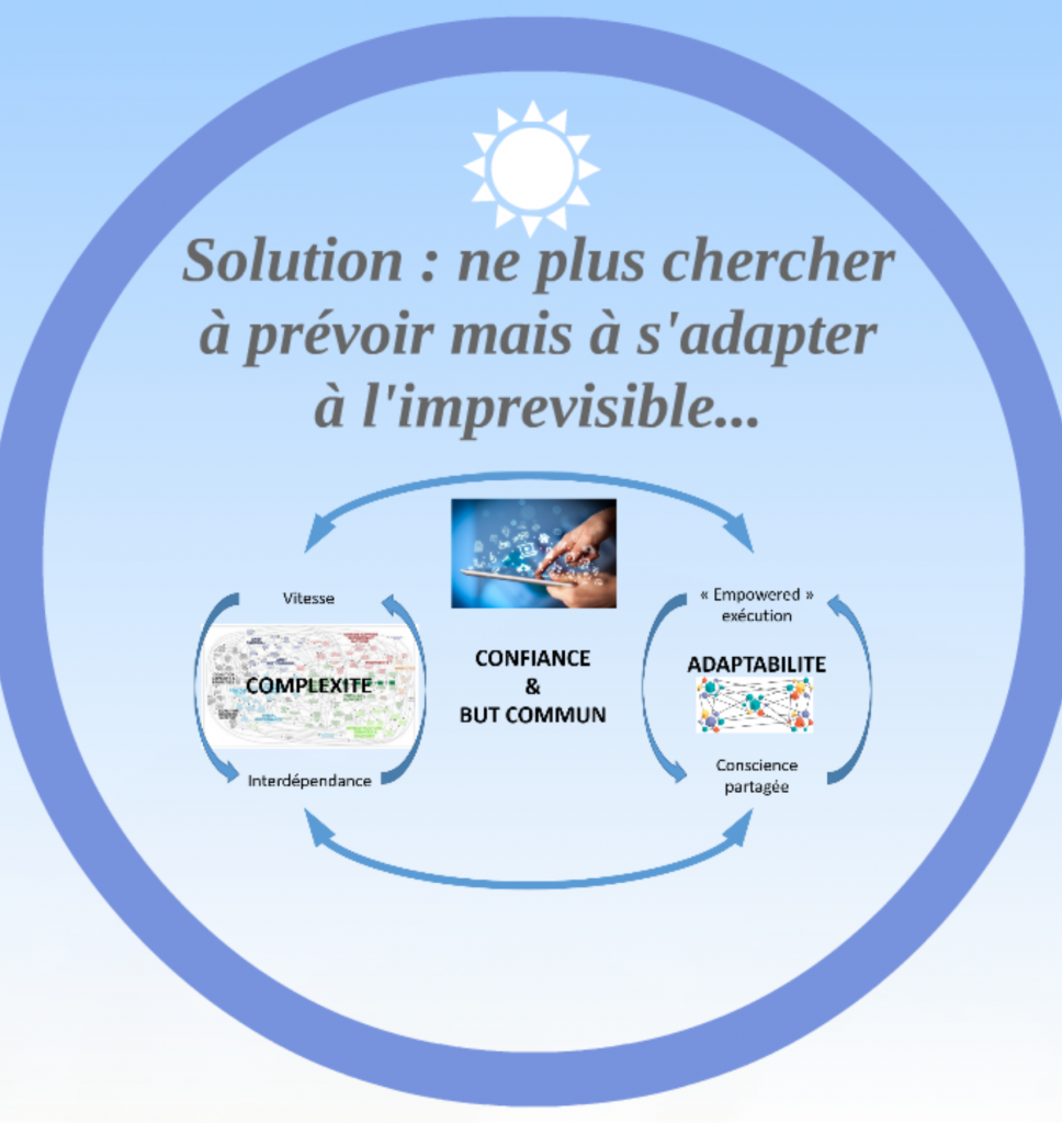 4-s'adapter à l'imprevisible