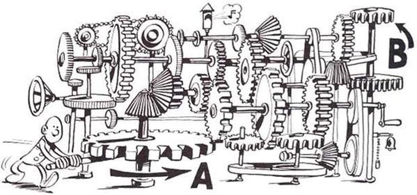 compliqué mécanique