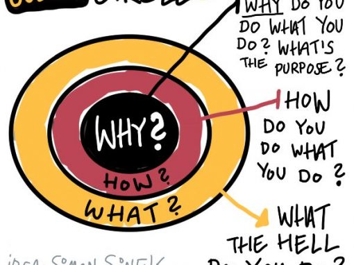 Transformation culturelle : Les Golden Circles de Simon Sinek