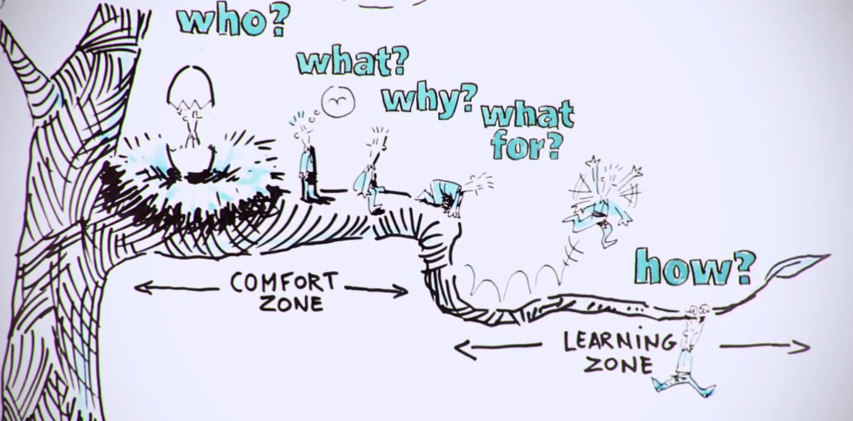 Oserez-vous sortir de votre zone de confort ?